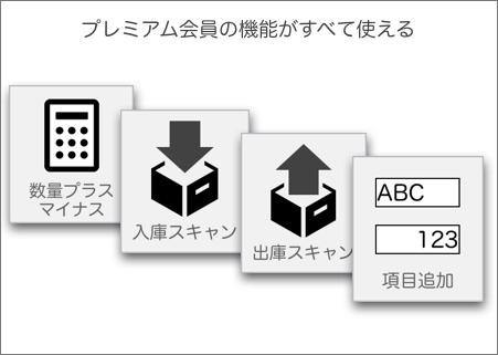 twics_users_feature04